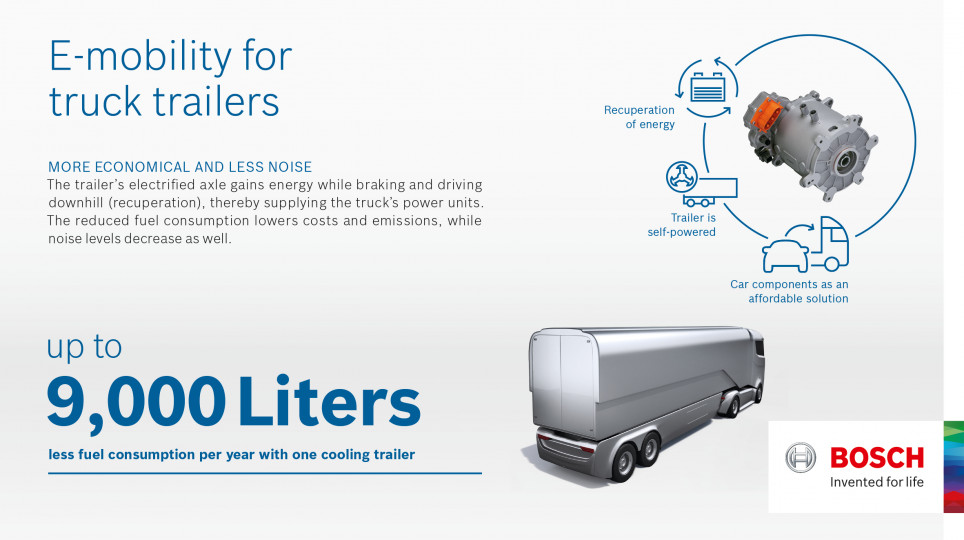 Bosch presents electromobility for semitrailers