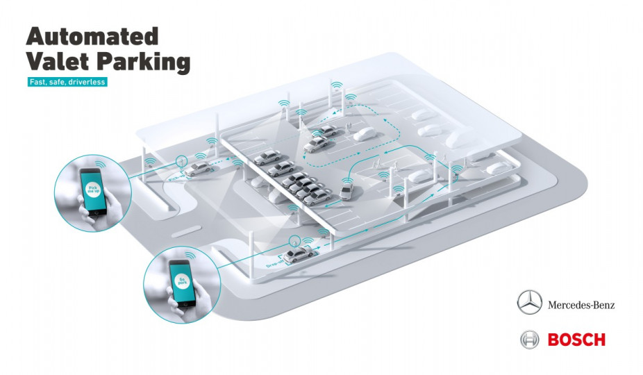 World first: Bosch and Daimler obtain approval for driverless parking without human supervision