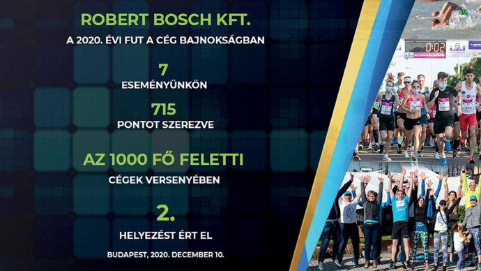 Bosch among the fittest Hungarian companies again